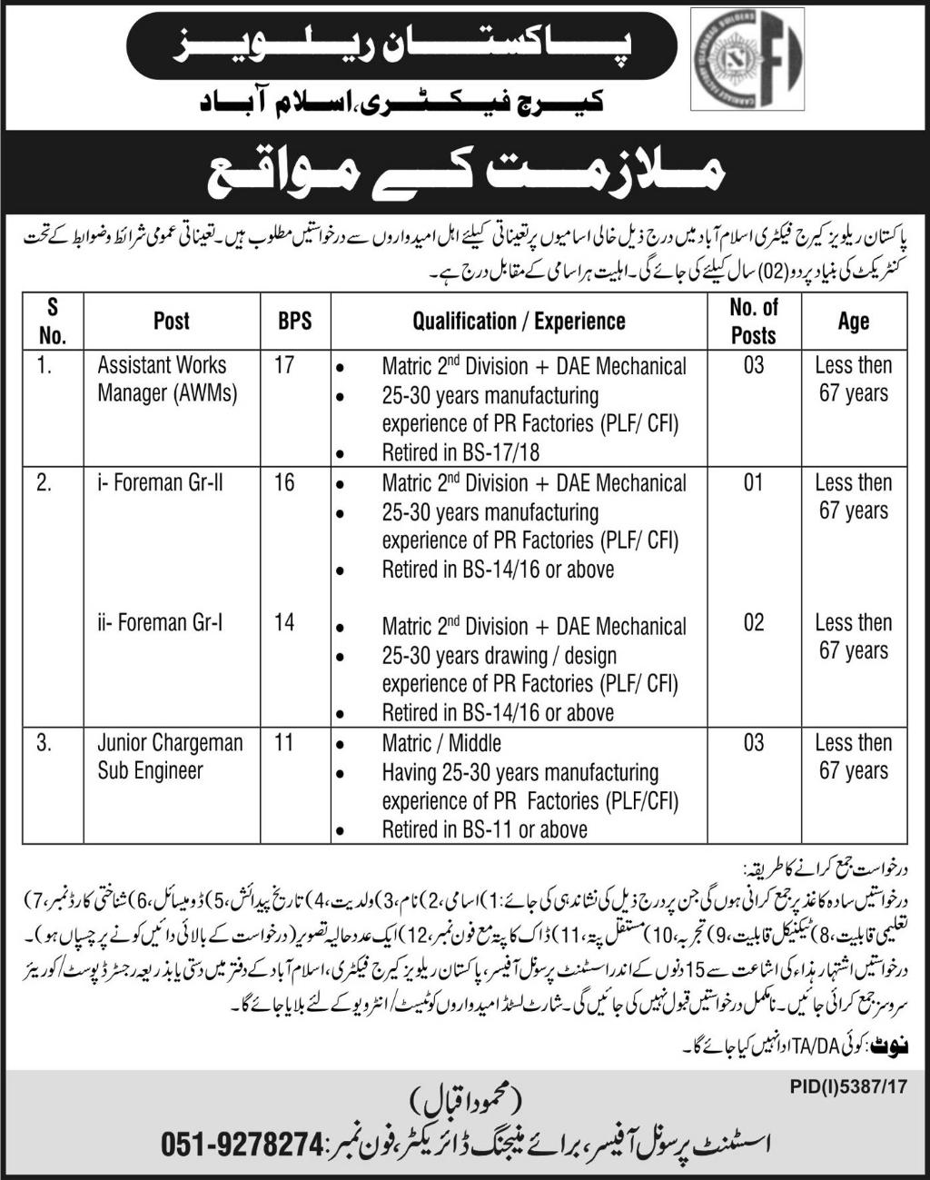 Pakistan Railway PR Carriage Factory Islamabad Jobs
