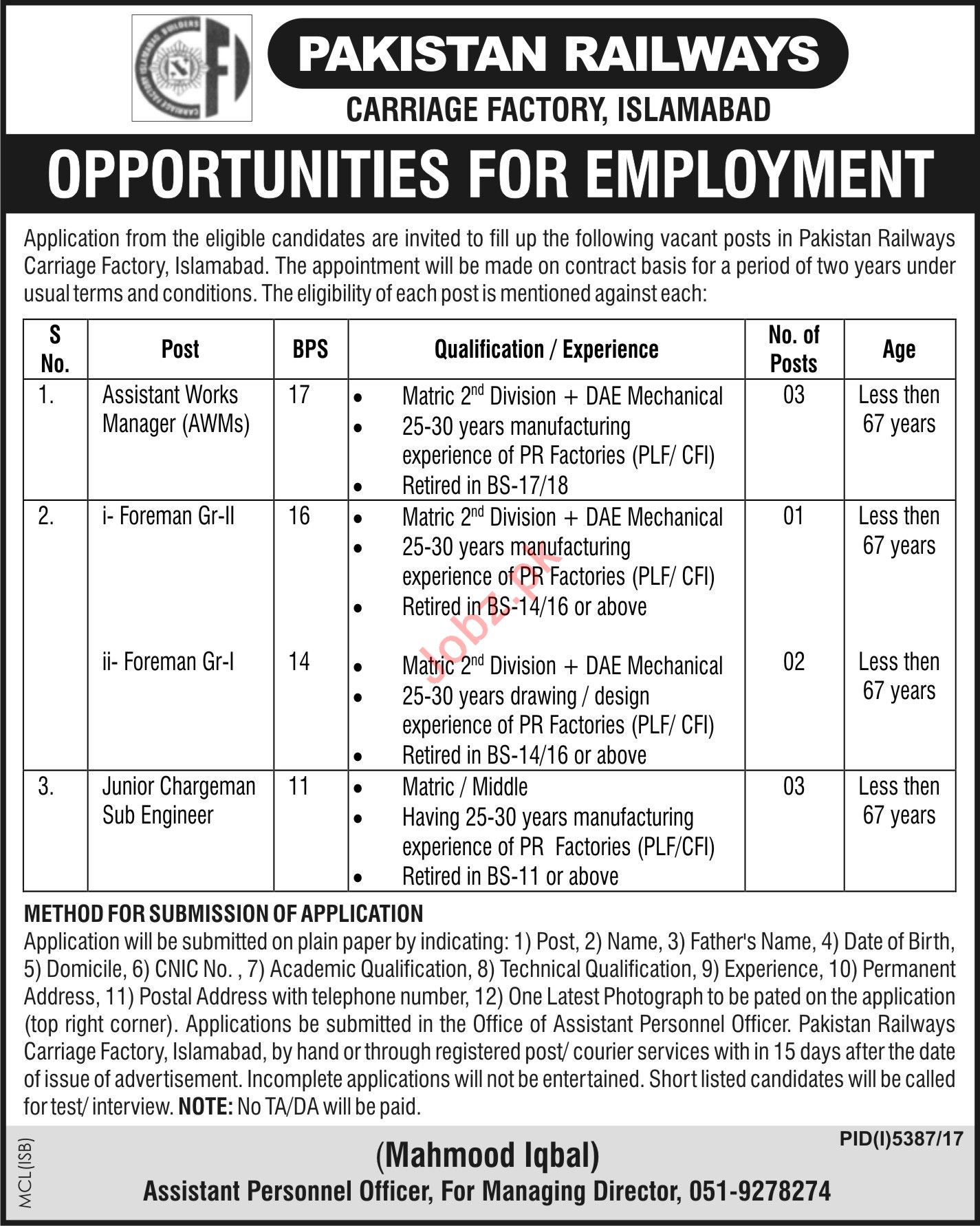 Pakistan Railways Carriage Factory Islamabad Jobs 2018