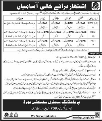 Central Selection Board Government Jobs