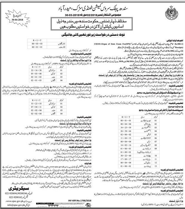 Sindh Public Service Commission SPSC Job 2018