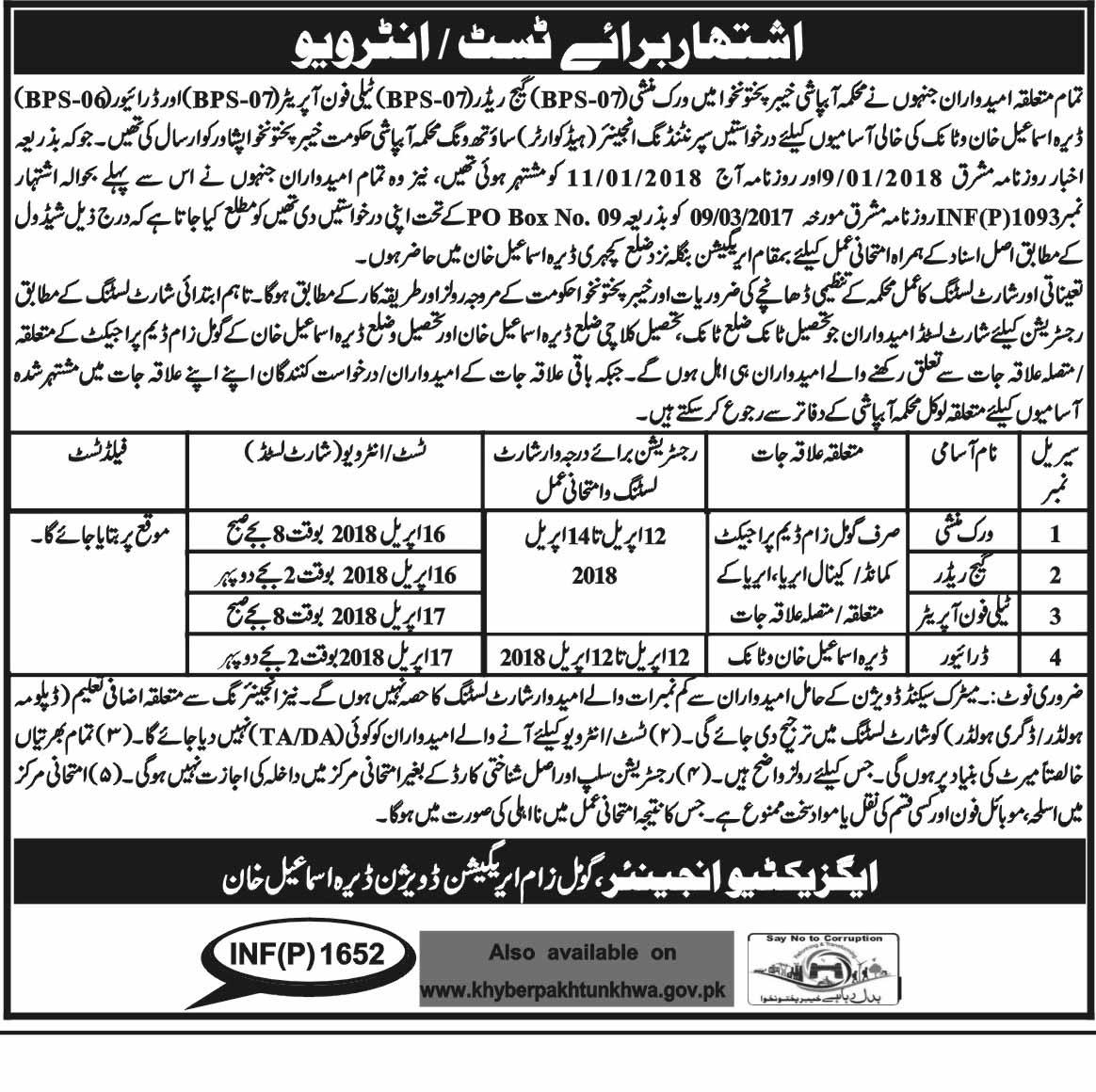Gomal Zam Irrigation Division  D I Khan Jobs