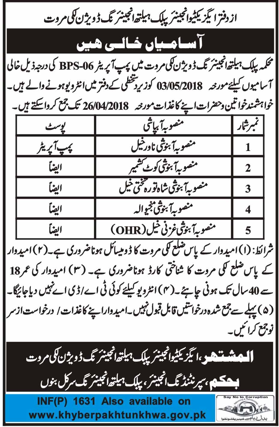 Public Health Engineering Department PHED Bannu Circle  Jobs