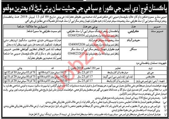 Pakistan Army DSG Corps Jobs 2018 for Clerks