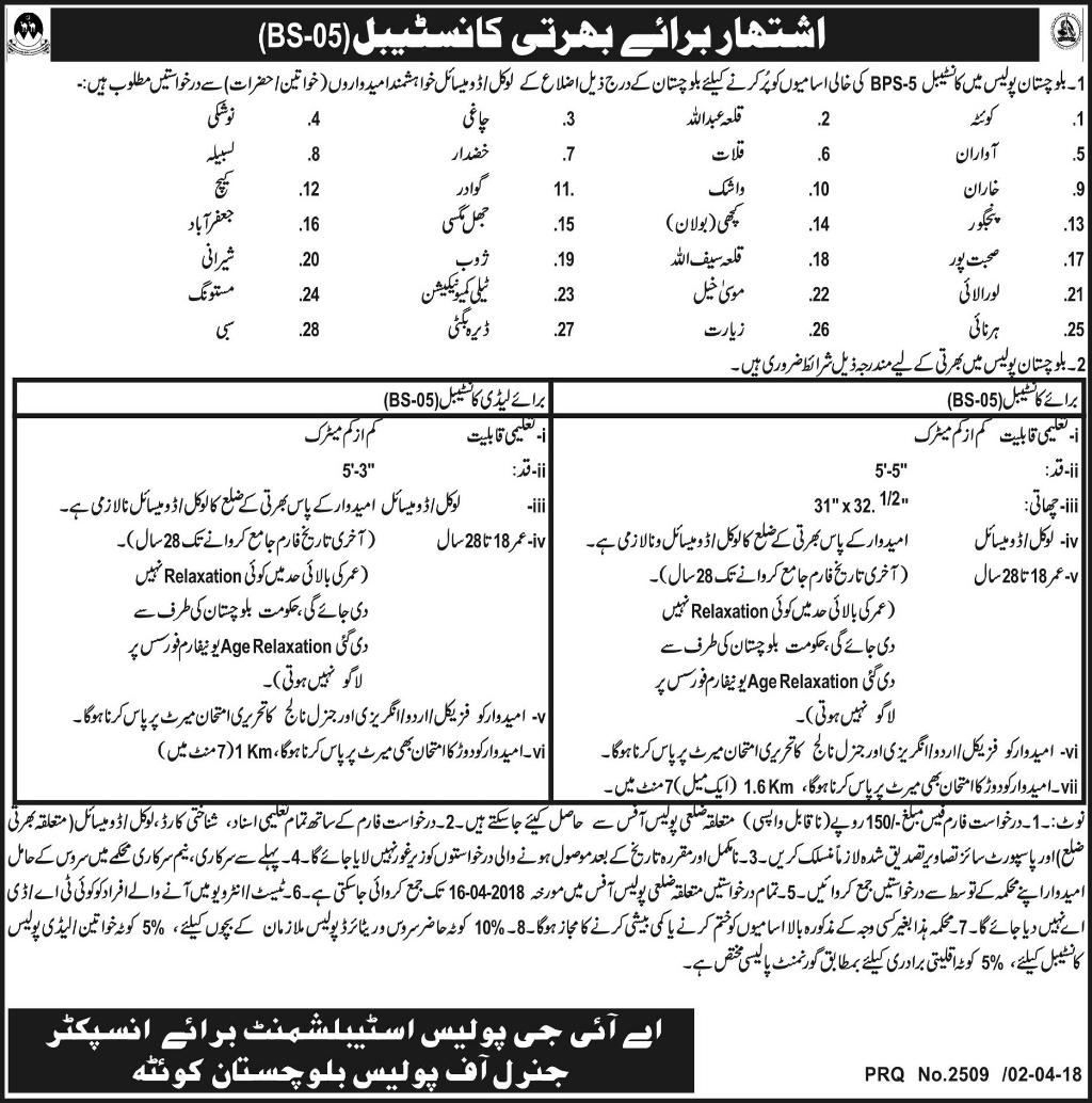 Balochistan Police Constables & Lady Constable Jobs