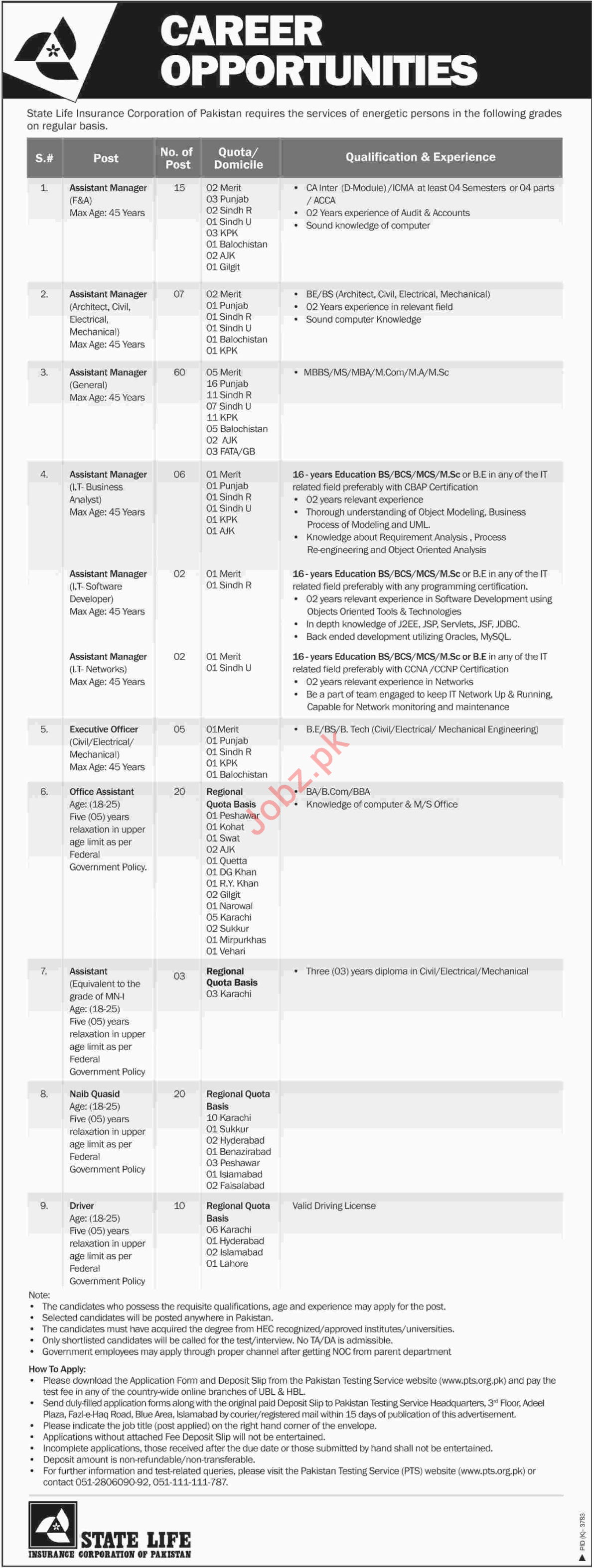 State Life Insurance Corporation of Pakistan Jobs 2018