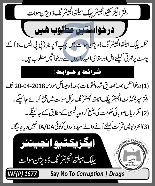 Public Health Engineering Division  PHED  Swat Jobs