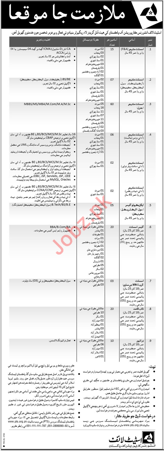 State Life Insurance Corporation of Pakistan Jobs Via PTS