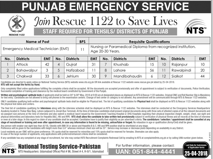 Punjab Emergency Service Rescue 1122 Job Through NTS 2019 Job