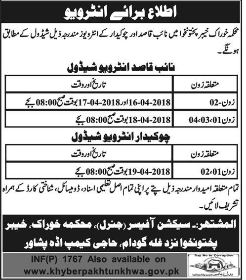 Food Department Government of KPK  Chawkidars Job