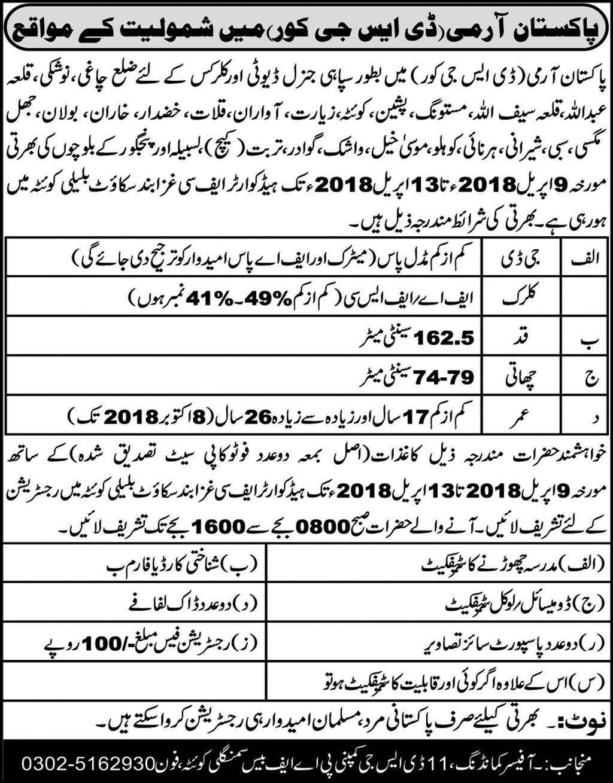 Pakistan Army DSG Corps Recruitment Clerks & GD