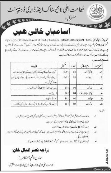 Directorate General of Livestock & Dairy Development  Jobs