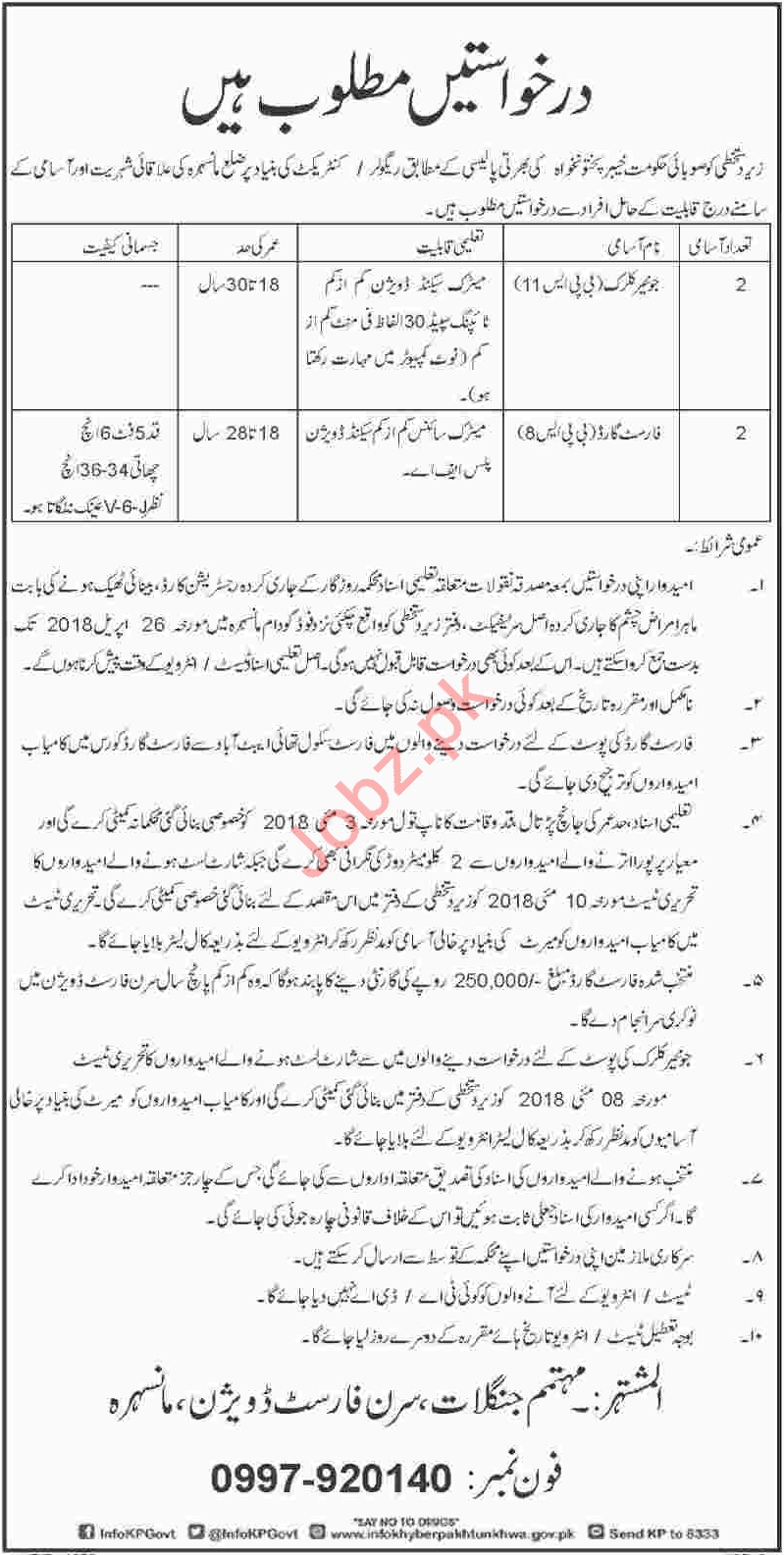 Siran Forest Division Mansehra Jobs 2018 Forest Guards
