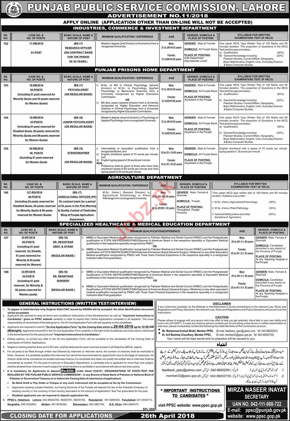 PPSC Punjab Prisons Home Department Jobs 2018