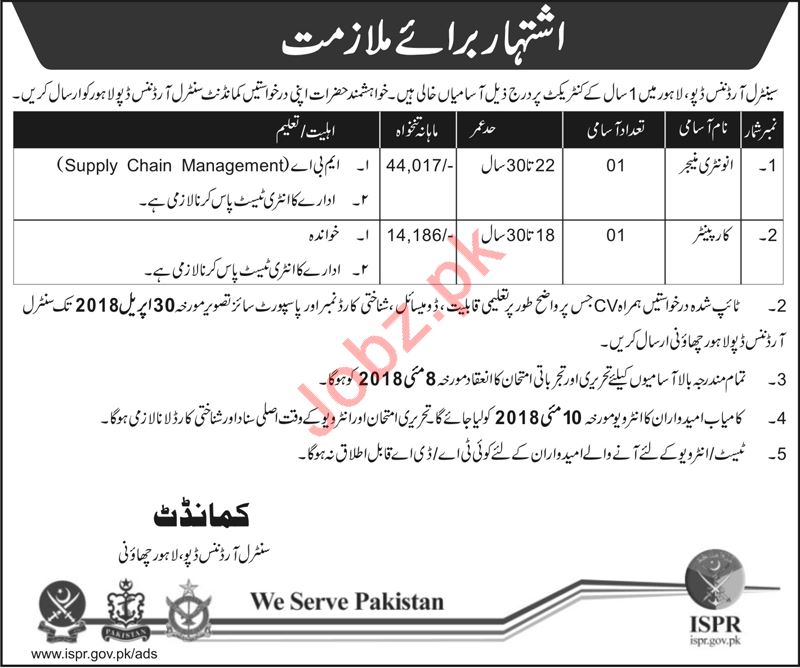 Pakistan Army Central Ordnance Depot Lahore Jobs 2018