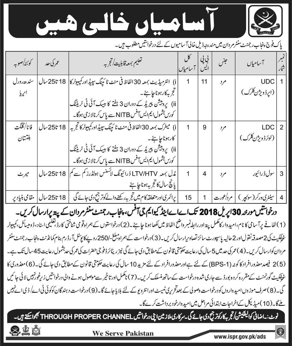 Pakistan Army Punjab Rajment Center Mardan Jobs