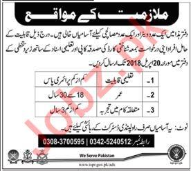 Pakistan Army Rawalpindi Civilian Staff Jobs 2018