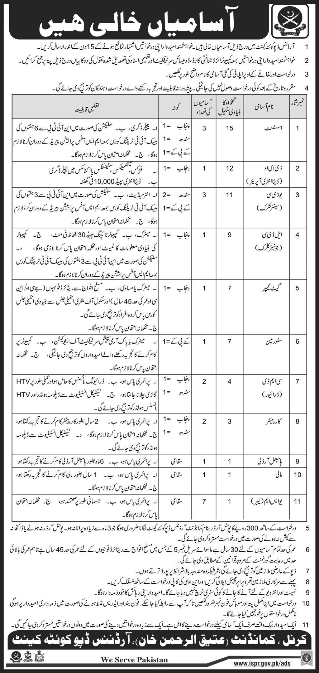 Ordinance Depot Quetta  Cant Clerical Jobs