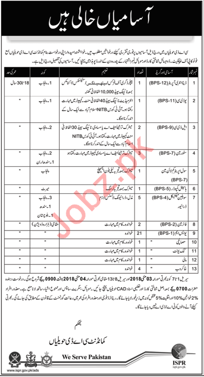 Central Ammunition Depot CAD Havelian Jobs 2018