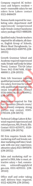Sales & Marketing Staff Jobs in Islamabad