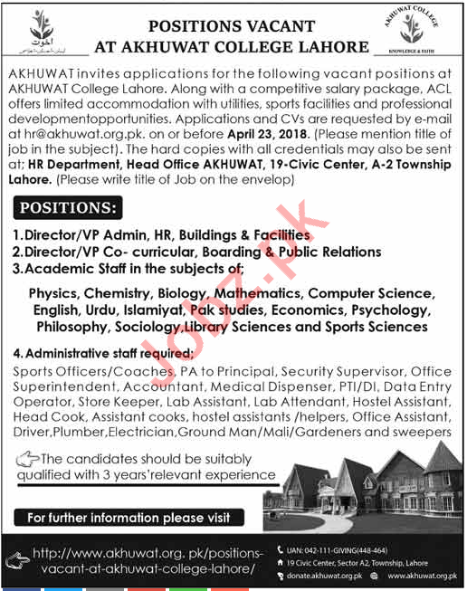 Akhuwat College Lahore Jobs