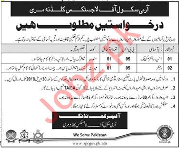 Army School of Logistics Murree Jobs 2018