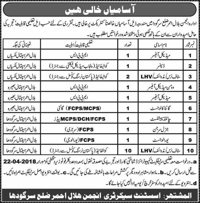 Anjuman Hilal e Ahmar Pakistan Medical Officers Jobs