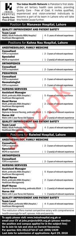 Indus Health Network - Medical Staff