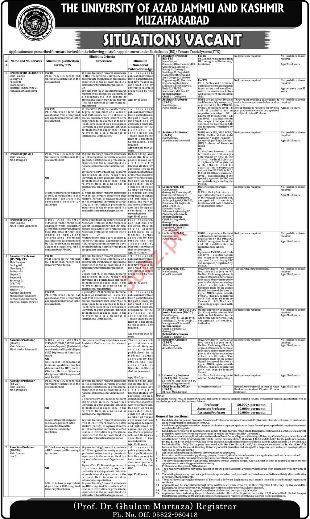 University of Azad Jammu & Kashmir Jobs 2018 for Professors