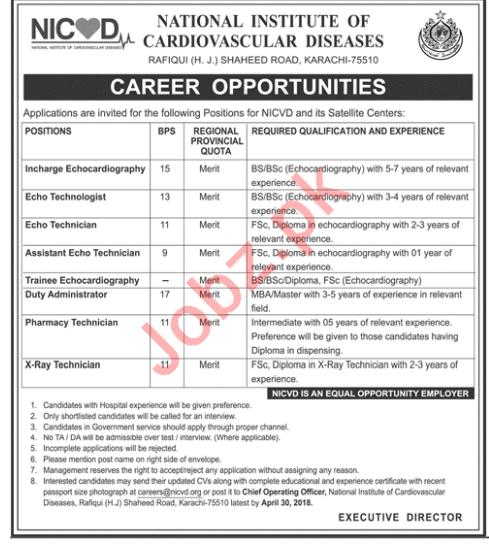 National Institute of Cardiovascular Diseases (NICVD) Jobs