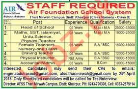 Air Foundation School System Khairpur Jobs 2018 for Teachers