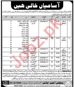 Civil Secretariat Peshawar Jobs 2018 Naib Qasid & Watchman