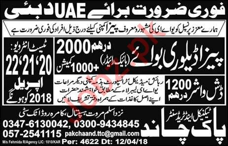 Tig Welder & Fabricator Jobs 2018 in UAE