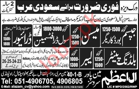 Civil Draftsman & Building Carpenter Jobs 2018