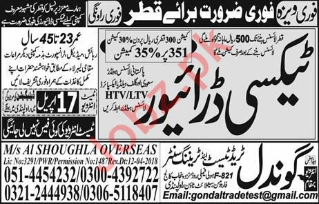Taxi Driver Jobs Opportunity in Qatar