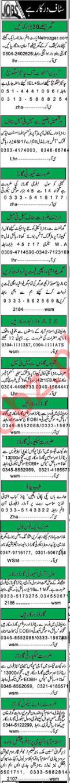 Tutors, Labors & Security Guards Jobs 2018 in Islamabad
