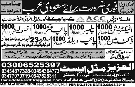Electricians, Pipe Welders, Pipe Fitters Job Opportunity