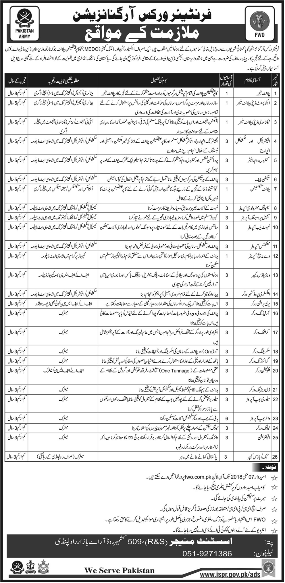 Frontier Works Organization FWO Jobs 2018