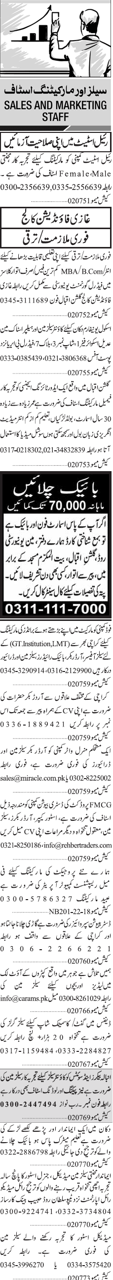 Real Estate Marketing Staff, Call Center Staff Wanted