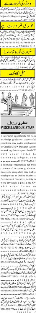 Welders, Computer Operators, Cooks Job Opportunity