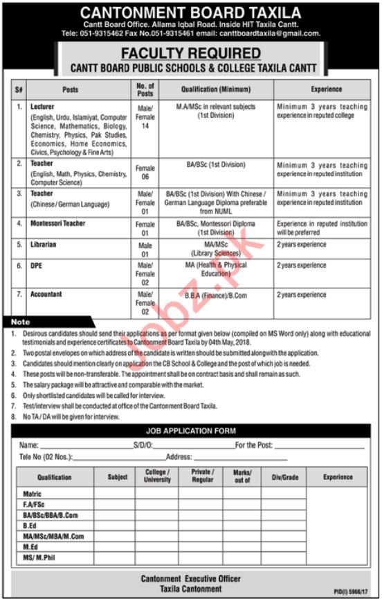 Cantonment Board Taxila Faculty & Non Faculty Jobs 2018