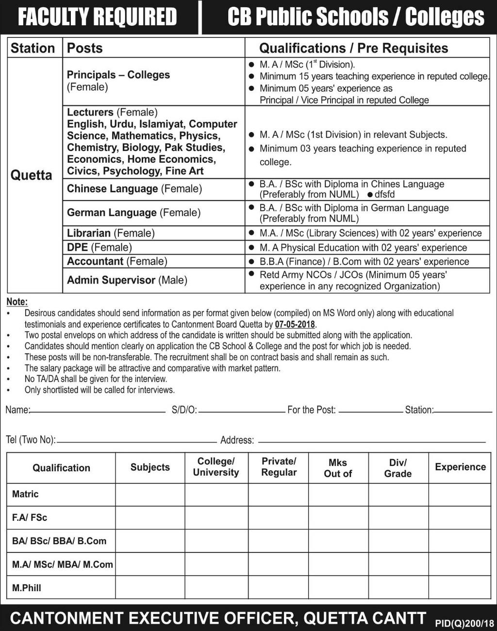 CB Public School and Girls College Lecturers Jobs