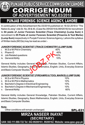 Punjab Forensic Science Agency, Lahore Job Through PPSC