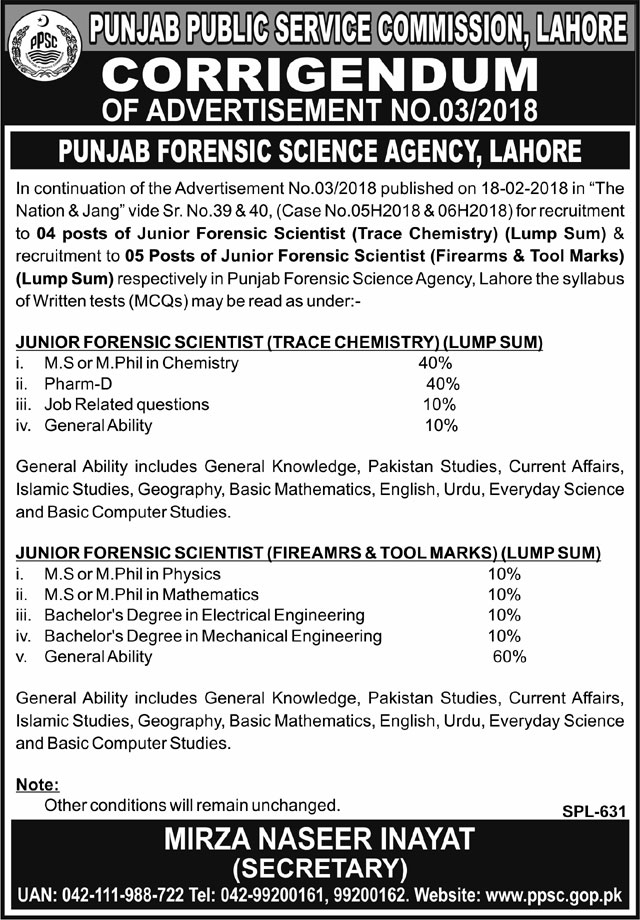 PPSC Jobs 2018 for Junior Forensic Scientist