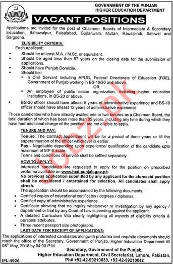 Higher Education Department BISE Punjab Jobs 2018