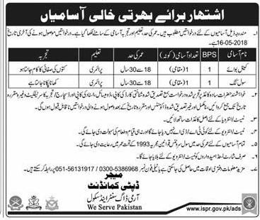 Army Dog Center and School Jobs 2019 Job Advertisement Pakistan