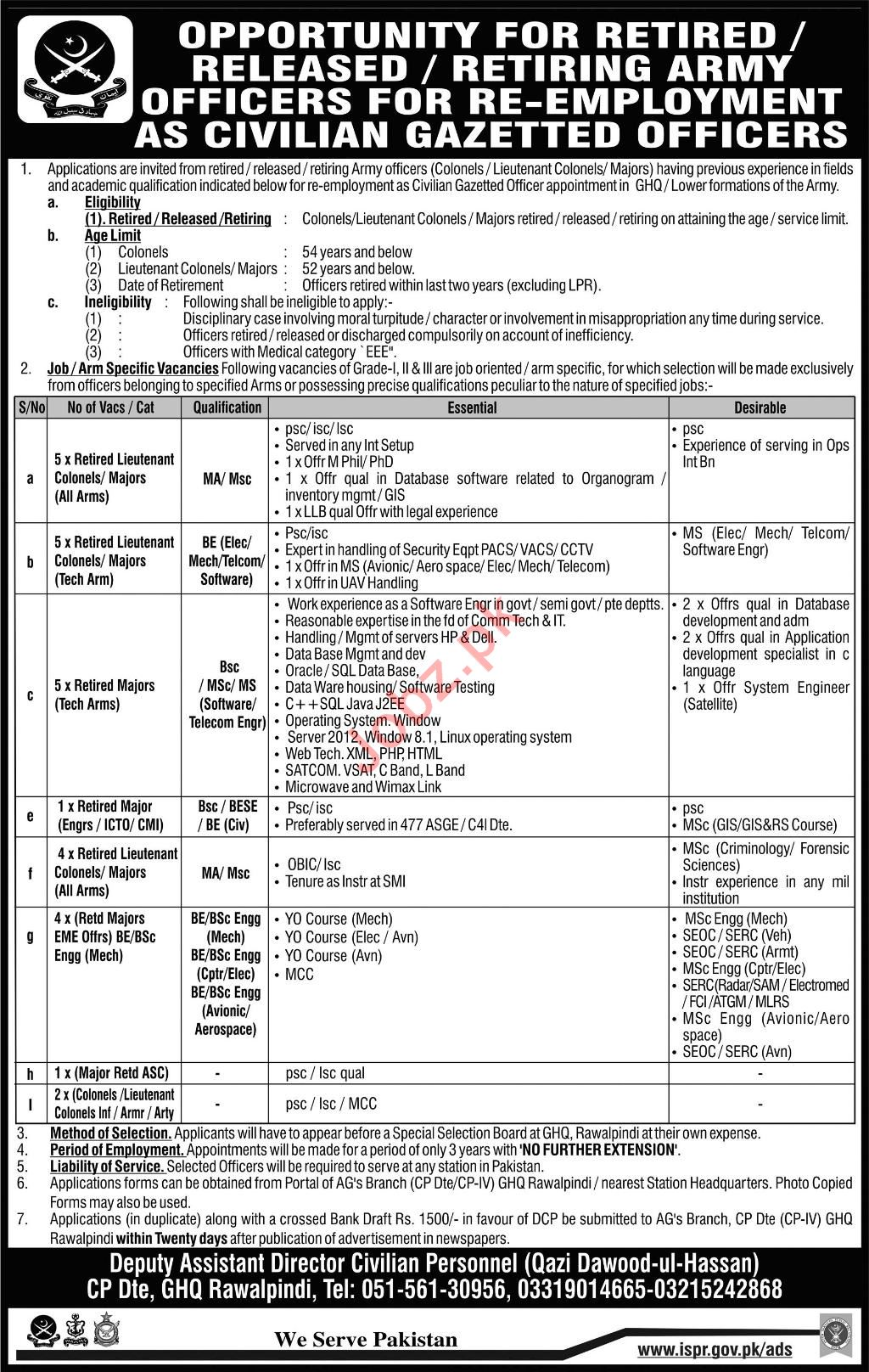 Retired Lieutenant Jobs in Pakistan Army