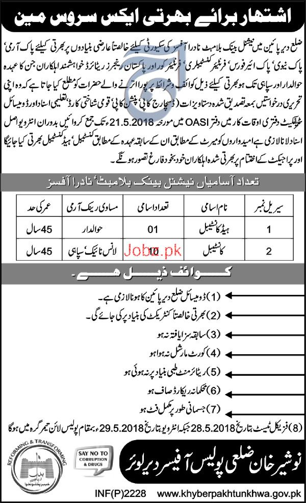 District Police Office Lower Dir Recruitment of Constables