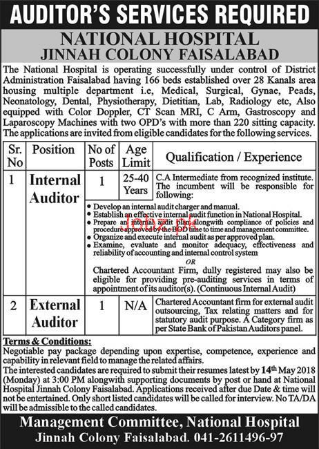 National Hospital Jinnah Colony Faisalabad Jobs