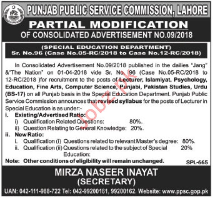 Special Education Department Punjab Jobs 2018 Lecturers