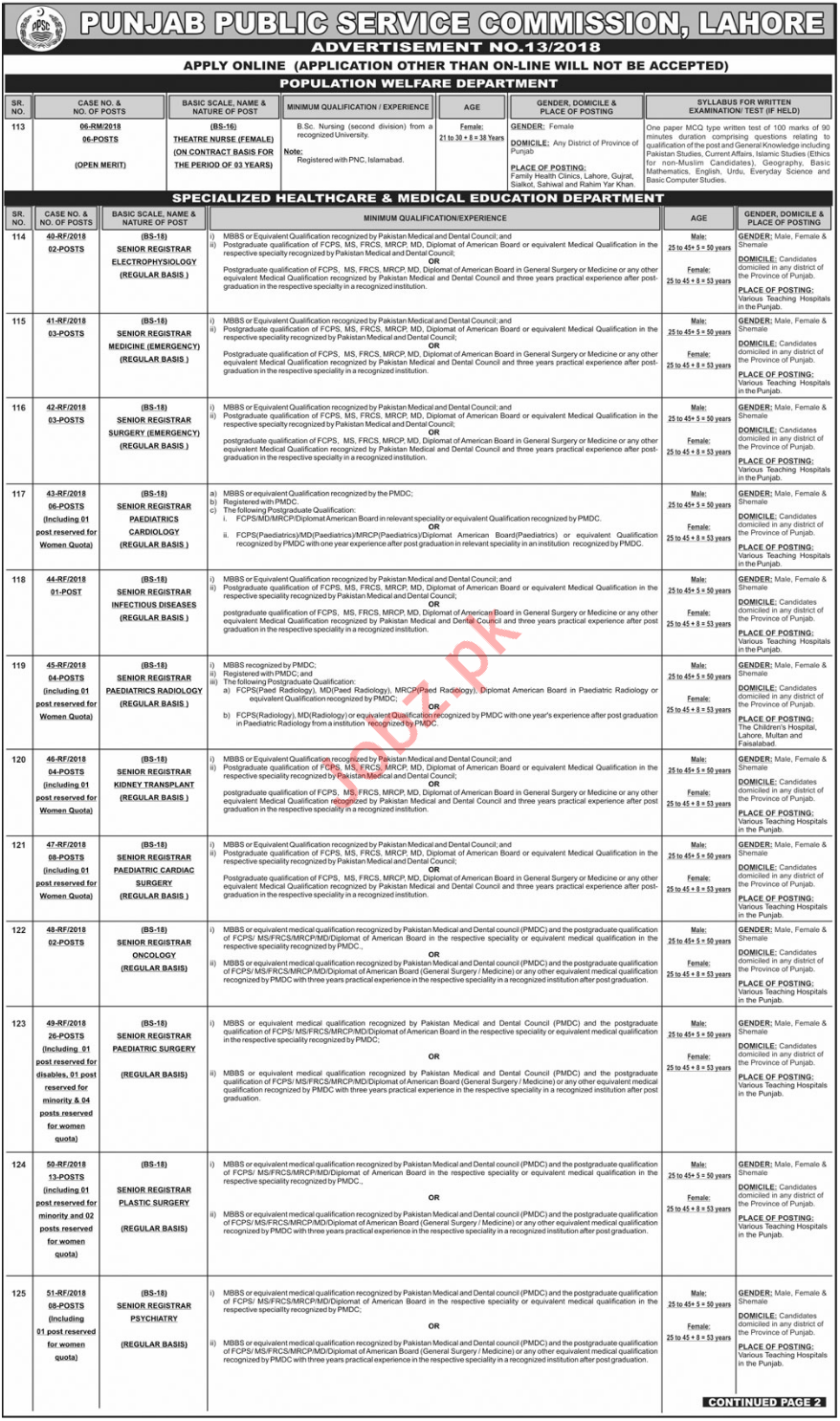 PPSC Specialized Healthcare & Medical Education Jobs 2018